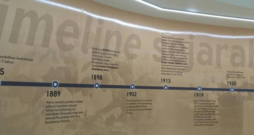 Sejarah Kedokteran di Indonesia