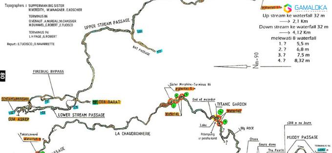 Peta alur Goa Barat