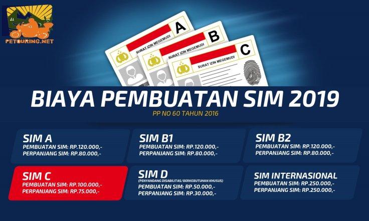 Biaya pembuatn Smart SIM